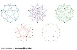 | a cultural companion to mathematics